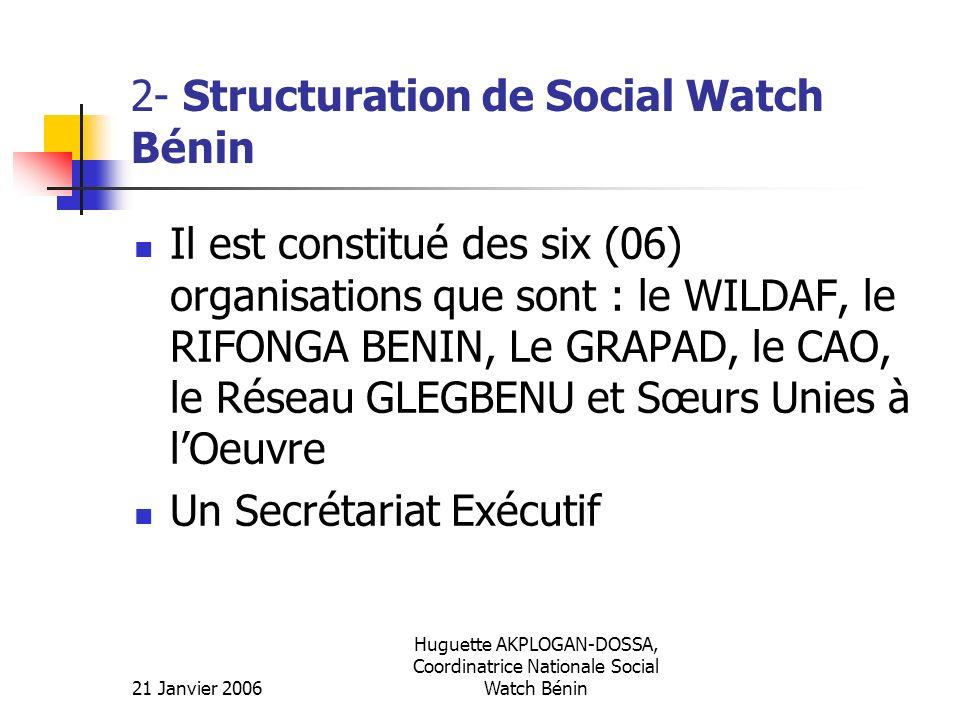 21 Janvier 2006 Huguette AKPLOGAN-DOSSA, Coordinatrice Nationale Social Watch Bénin 2- Structuration de Social Watch Bénin Il est constitué des six (0