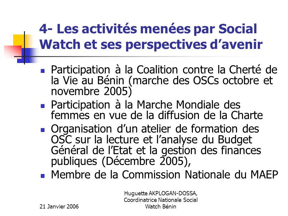 21 Janvier 2006 Huguette AKPLOGAN-DOSSA, Coordinatrice Nationale Social Watch Bénin 4- Les activités menées par Social Watch et ses perspectives daven