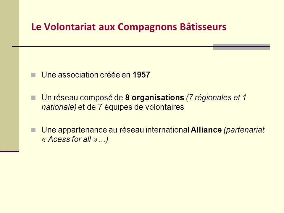 Le Volontariat aux Compagnons Bâtisseurs Une association créée en 1957 Un réseau composé de 8 organisations (7 régionales et 1 nationale) et de 7 équi