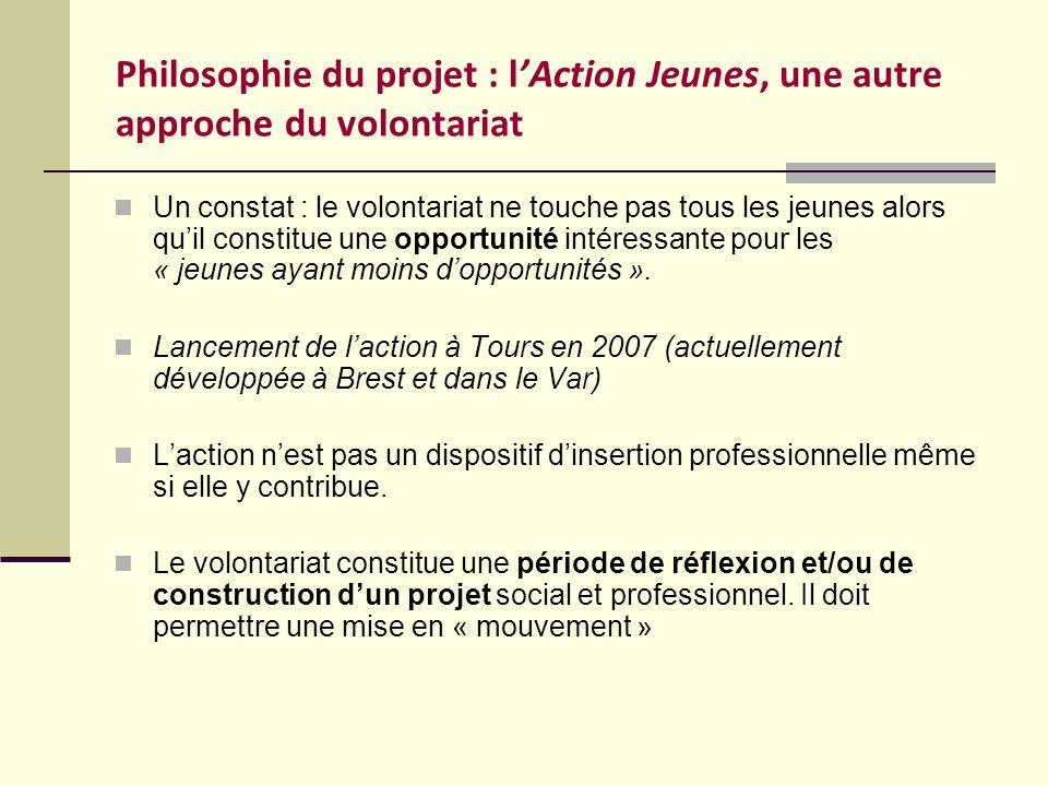 Philosophie du projet : lAction Jeunes, une autre approche du volontariat Un constat : le volontariat ne touche pas tous les jeunes alors quil constit