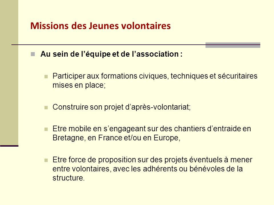 Missions des Jeunes volontaires Au sein de léquipe et de lassociation : Participer aux formations civiques, techniques et sécuritaires mises en place;