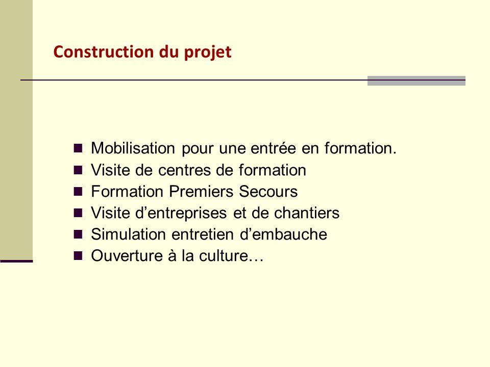 Construction du projet Mobilisation pour une entrée en formation. Visite de centres de formation Formation Premiers Secours Visite dentreprises et de