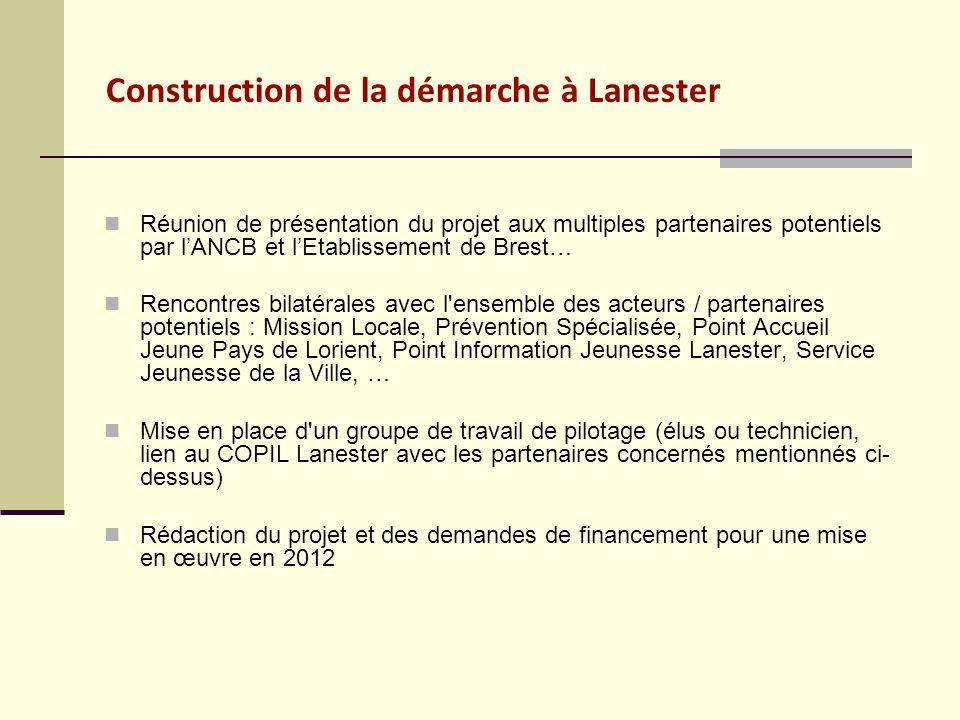 Construction de la démarche à Lanester Réunion de présentation du projet aux multiples partenaires potentiels par lANCB et lEtablissement de Brest… Re
