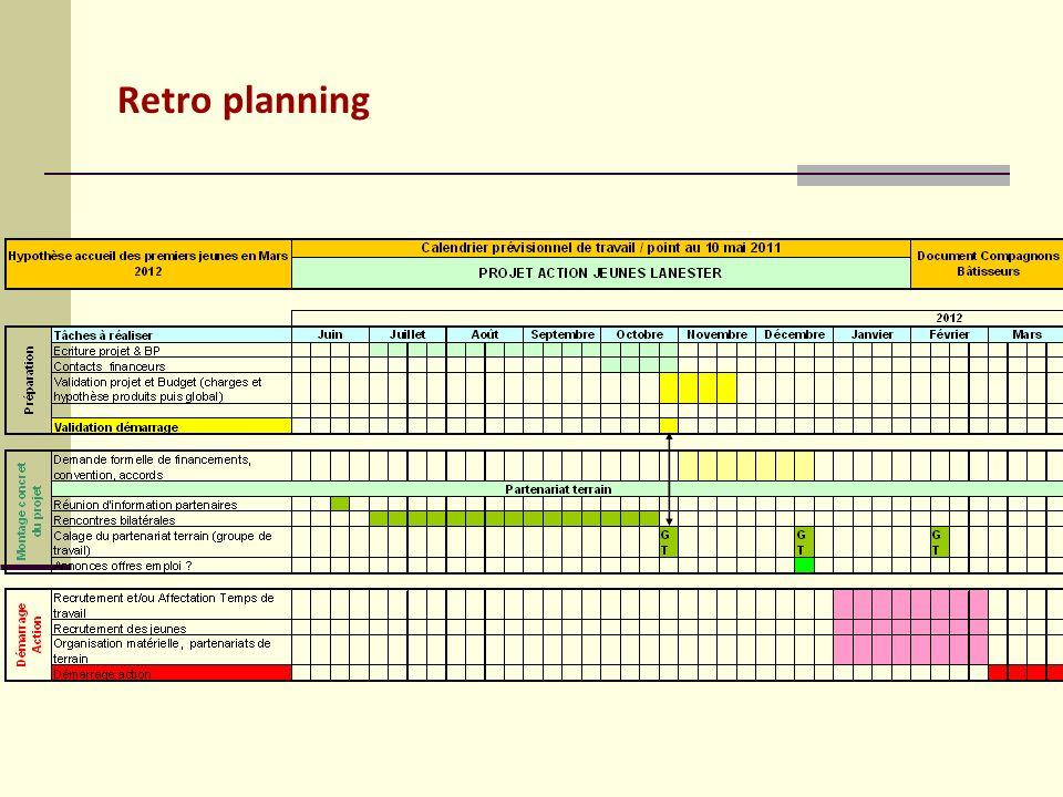 Retro planning