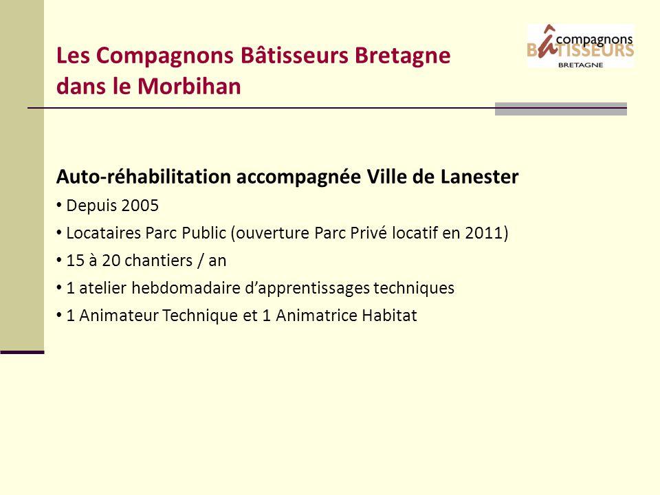 Les Compagnons Bâtisseurs Bretagne dans le Morbihan Auto-réhabilitation accompagnée Ville de Lanester Depuis 2005 Locataires Parc Public (ouverture Pa