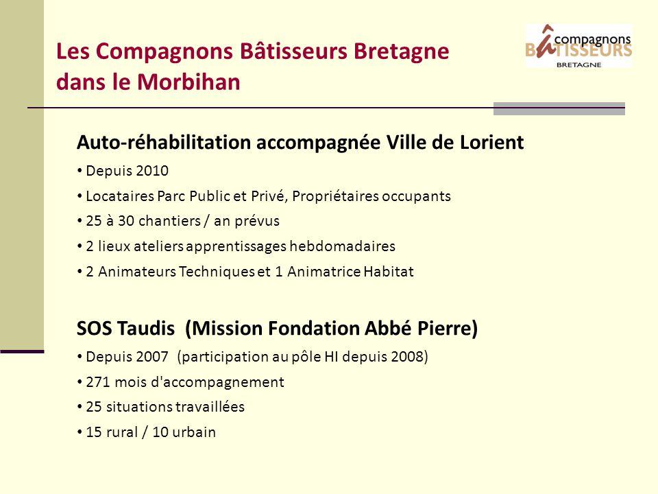 Les Compagnons Bâtisseurs Bretagne dans le Morbihan Auto-réhabilitation accompagnée Ville de Lorient Depuis 2010 Locataires Parc Public et Privé, Prop