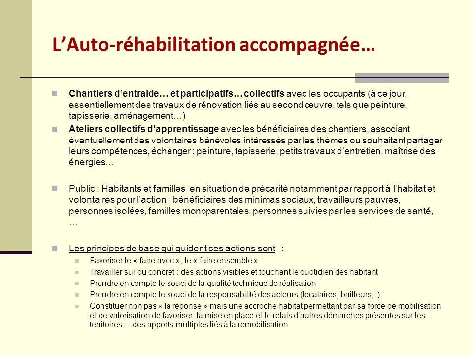 LAuto-réhabilitation accompagnée… Chantiers dentraide… et participatifs… collectifs avec les occupants (à ce jour, essentiellement des travaux de réno