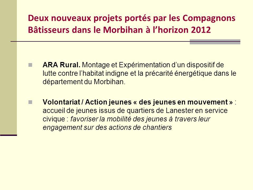 Deux nouveaux projets portés par les Compagnons Bâtisseurs dans le Morbihan à lhorizon 2012 ARA Rural. Montage et Expérimentation dun dispositif de lu