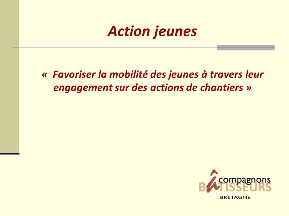 Action jeunes « Favoriser la mobilité des jeunes à travers leur engagement sur des actions de chantiers »