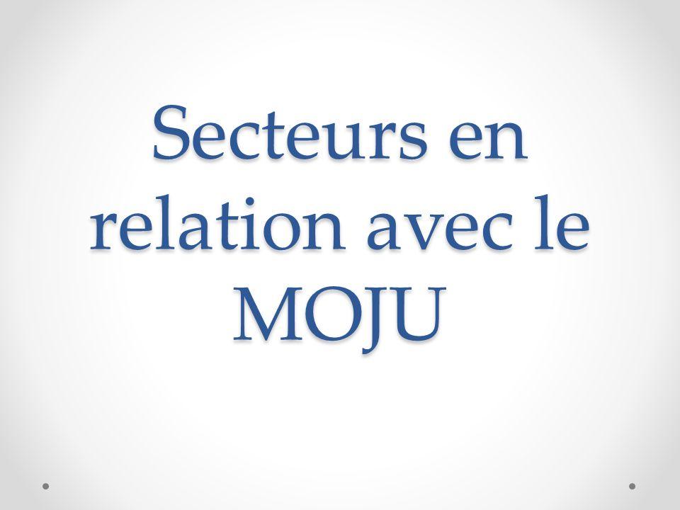 Secteurs en relation avec le MOJU