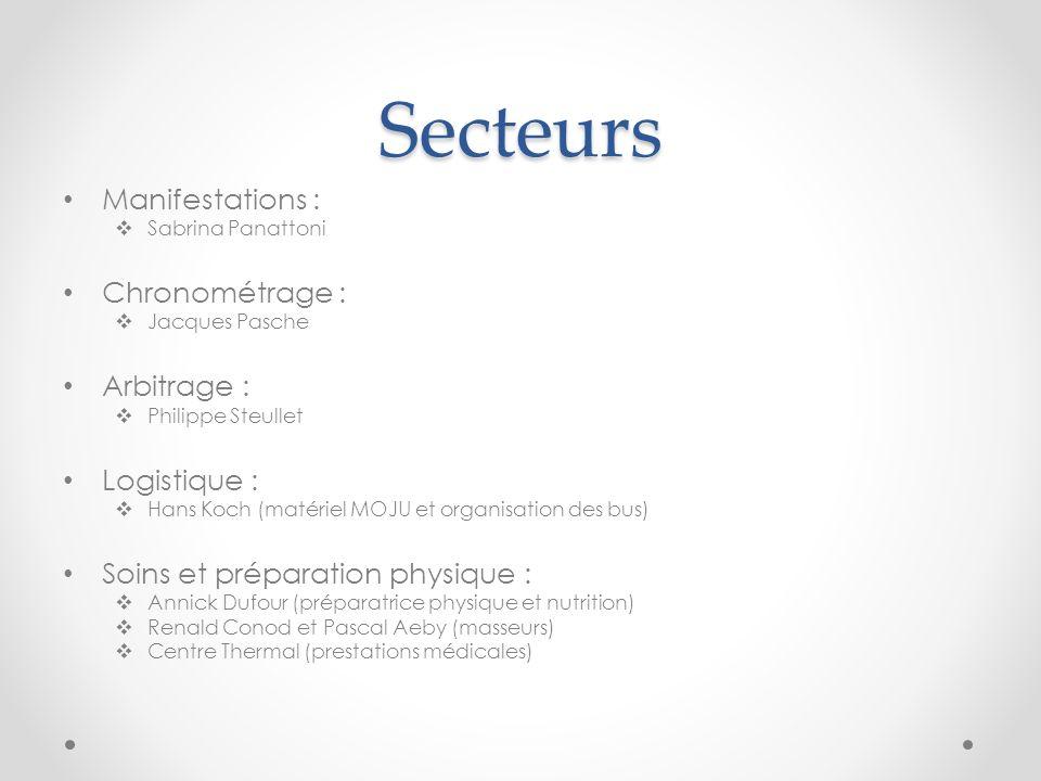 Secteurs Manifestations : Sabrina Panattoni Chronométrage : Jacques Pasche Arbitrage : Philippe Steullet Logistique : Hans Koch (matériel MOJU et orga
