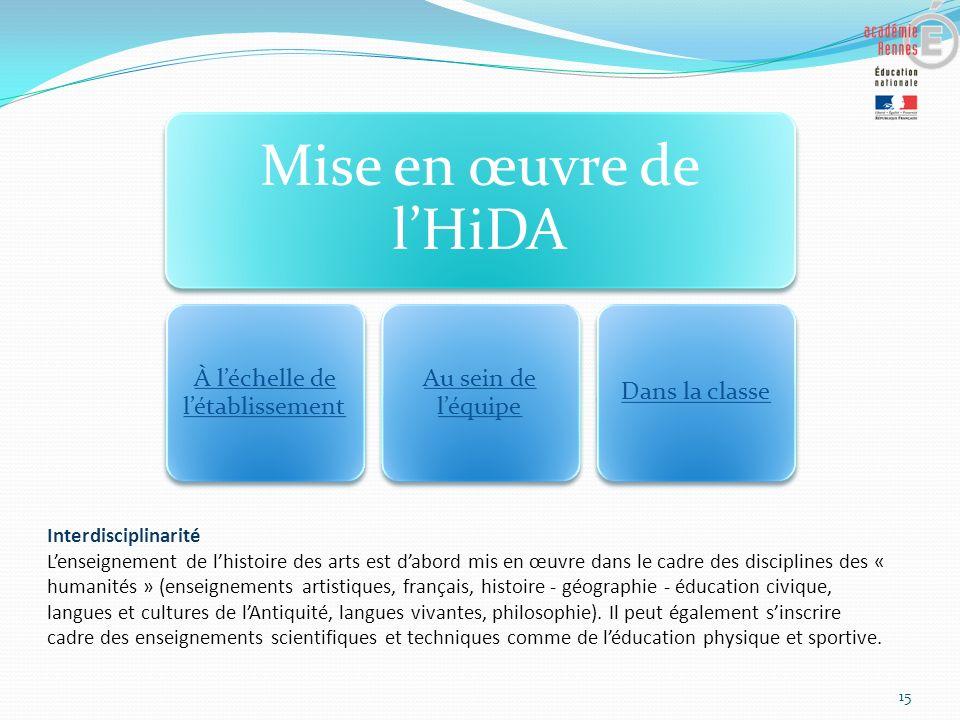 15 Mise en œuvre de lHiDA À léchelle de létablissement Au sein de léquipe Dans la classe Interdisciplinarité Lenseignement de lhistoire des arts est d
