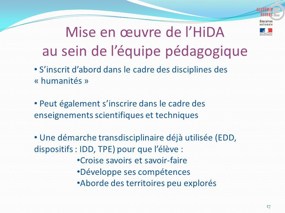 Mise en œuvre de lHiDA au sein de léquipe pédagogique 17 Sinscrit dabord dans le cadre des disciplines des « humanités » Peut également sinscrire dans