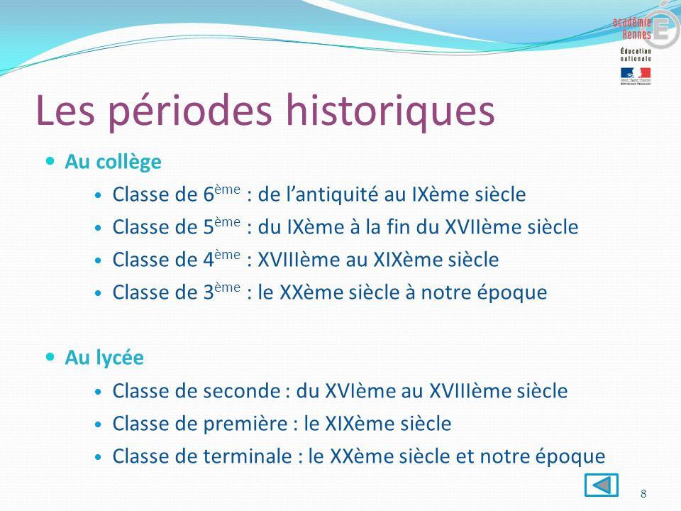 Les périodes historiques Au collège Classe de 6 ème : de lantiquité au IXème siècle Classe de 5 ème : du IXème à la fin du XVIIème siècle Classe de 4