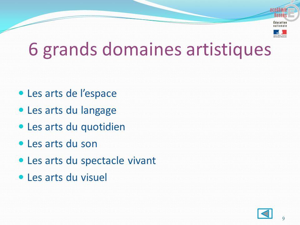 6 grands domaines artistiques Les arts de lespace Les arts du langage Les arts du quotidien Les arts du son Les arts du spectacle vivant Les arts du v