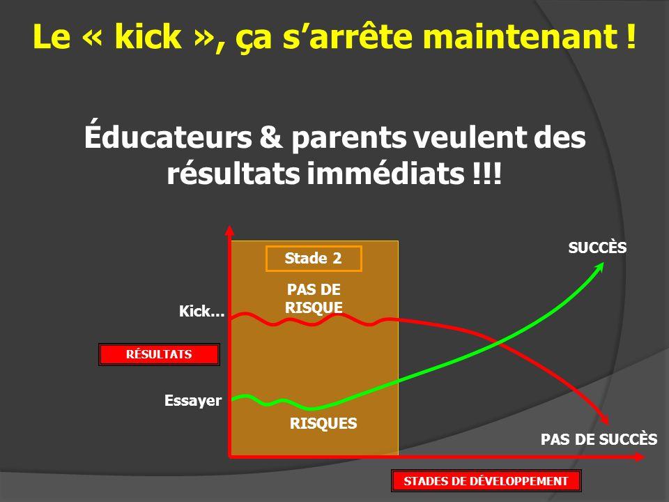 Stade 2 Éducateurs & parents veulent des résultats immédiats !!.