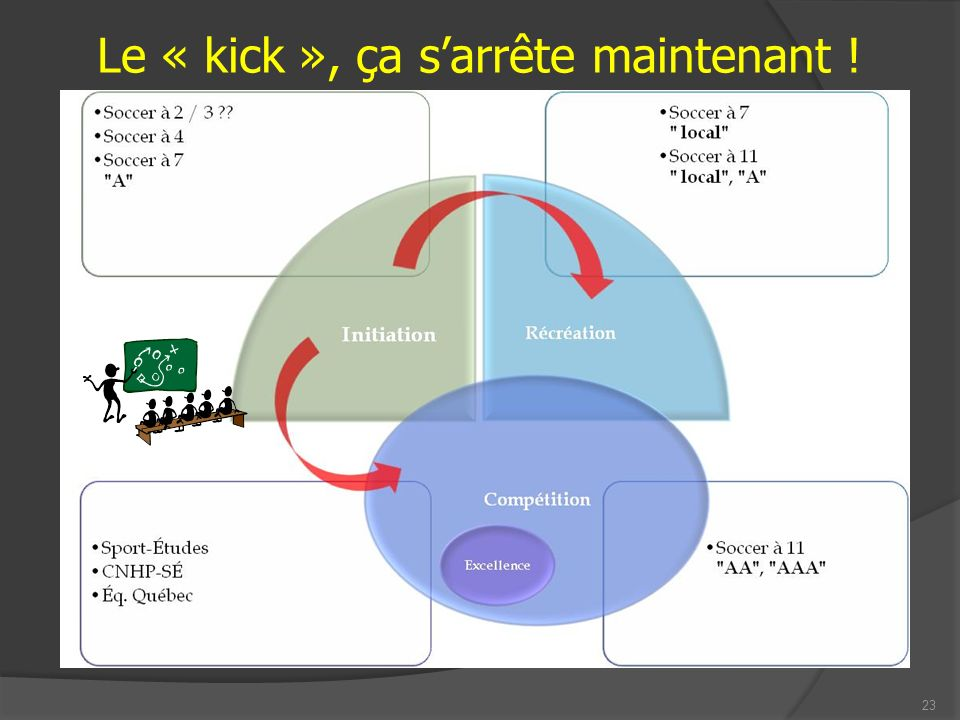 Le « kick », ça sarrête maintenant ! 23