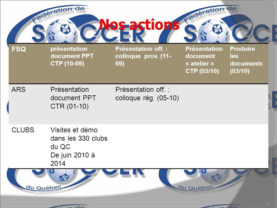 26 FSQ présentation document PPT CTP (10-09) Présentation off.
