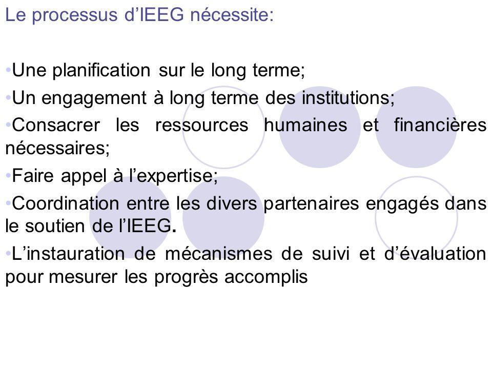 Le processus dIEEG nécessite: Une planification sur le long terme; Un engagement à long terme des institutions; Consacrer les ressources humaines et f