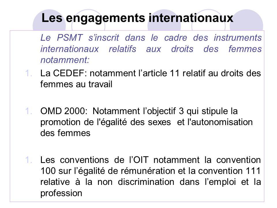 Le PSMT sinscrit dans le cadre des instruments internationaux relatifs aux droits des femmes notamment: 1.La CEDEF: notamment larticle 11 relatif au d