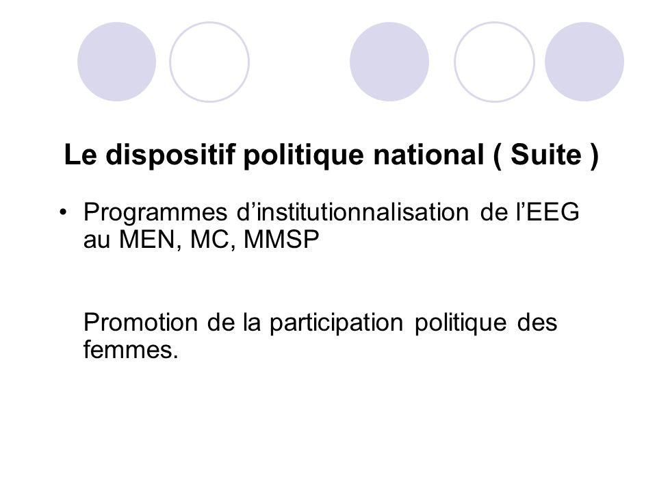 Programmes dinstitutionnalisation de lEEG au MEN, MC, MMSP Promotion de la participation politique des femmes. Le dispositif politique national ( Suit