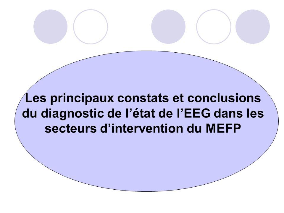 Les principaux constats et conclusions du diagnostic de létat de lEEG dans les secteurs dintervention du MEFP