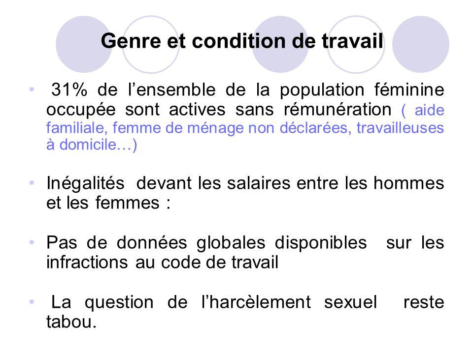 Genre et condition de travail 31% de lensemble de la population féminine occupée sont actives sans rémunération ( aide familiale, femme de ménage non