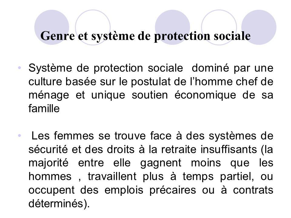 Genre et système de protection sociale Système de protection sociale dominé par une culture basée sur le postulat de lhomme chef de ménage et unique s