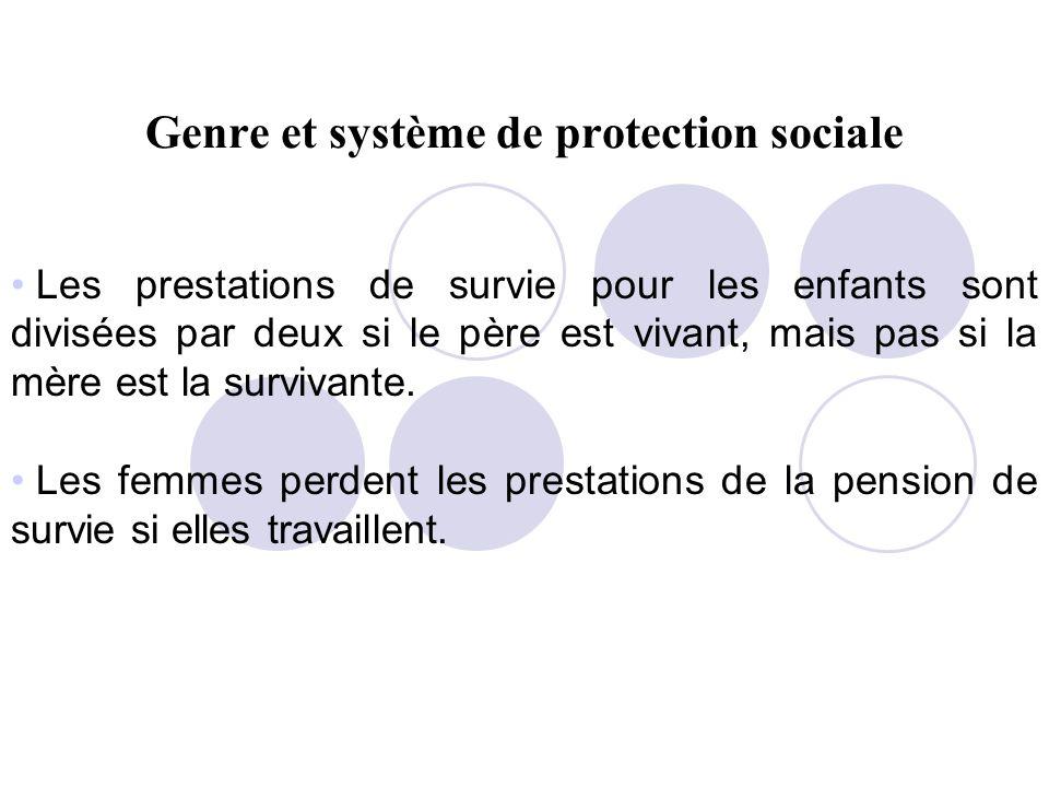 Genre et système de protection sociale Les prestations de survie pour les enfants sont divisées par deux si le père est vivant, mais pas si la mère es