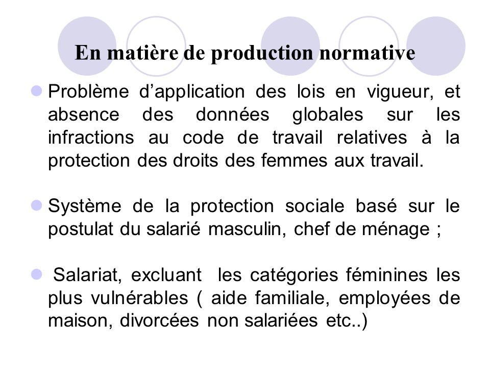 En matière de production normative Problème dapplication des lois en vigueur, et absence des données globales sur les infractions au code de travail r