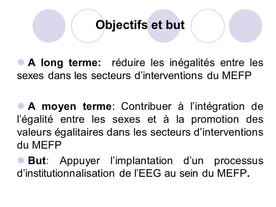 Objectifs et but A long terme: réduire les inégalités entre les sexes dans les secteurs dinterventions du MEFP A moyen terme: Contribuer à lintégratio