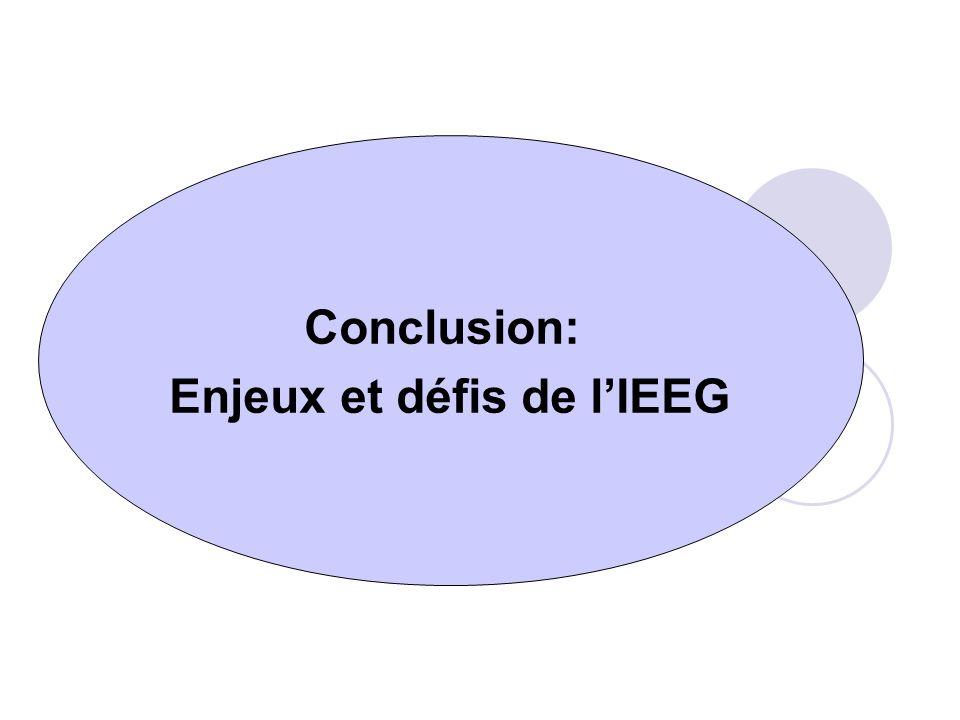Conclusion: Enjeux et défis de lIEEG