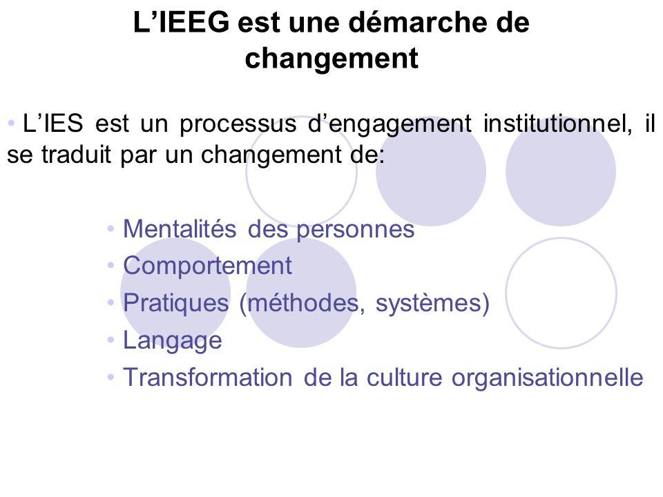 LIEEG est une démarche de changement LIES est un processus dengagement institutionnel, il se traduit par un changement de: Mentalités des personnes Co