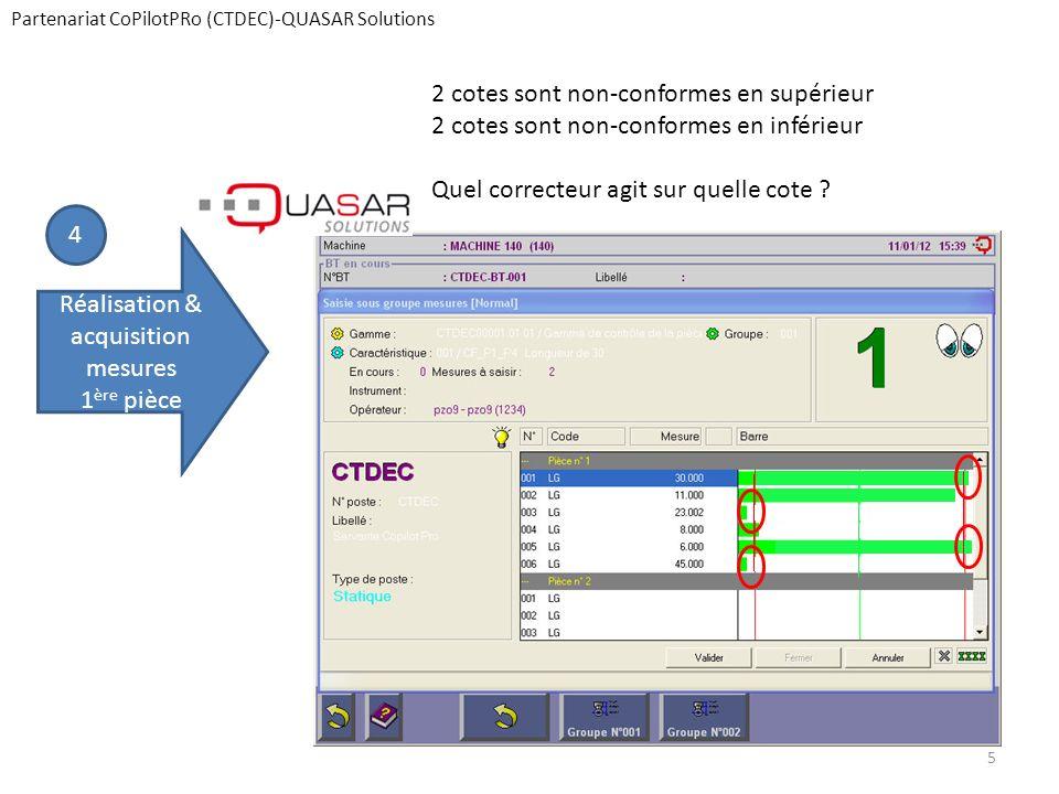 Partenariat CoPilotPRo (CTDEC)-QUASAR Solutions 4 Réalisation & acquisition mesures 1 ère pièce 2 cotes sont non-conformes en supérieur 2 cotes sont n