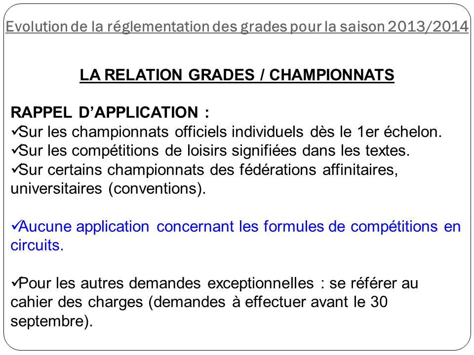 Evolution de la réglementation des grades pour la saison 2013/2014 LA RELATION GRADES / CHAMPIONNATS RAPPEL DAPPLICATION : Sur les championnats officiels individuels dès le 1er échelon.