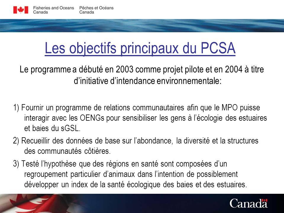Pourquoi avoir fait une revue du PCSA.