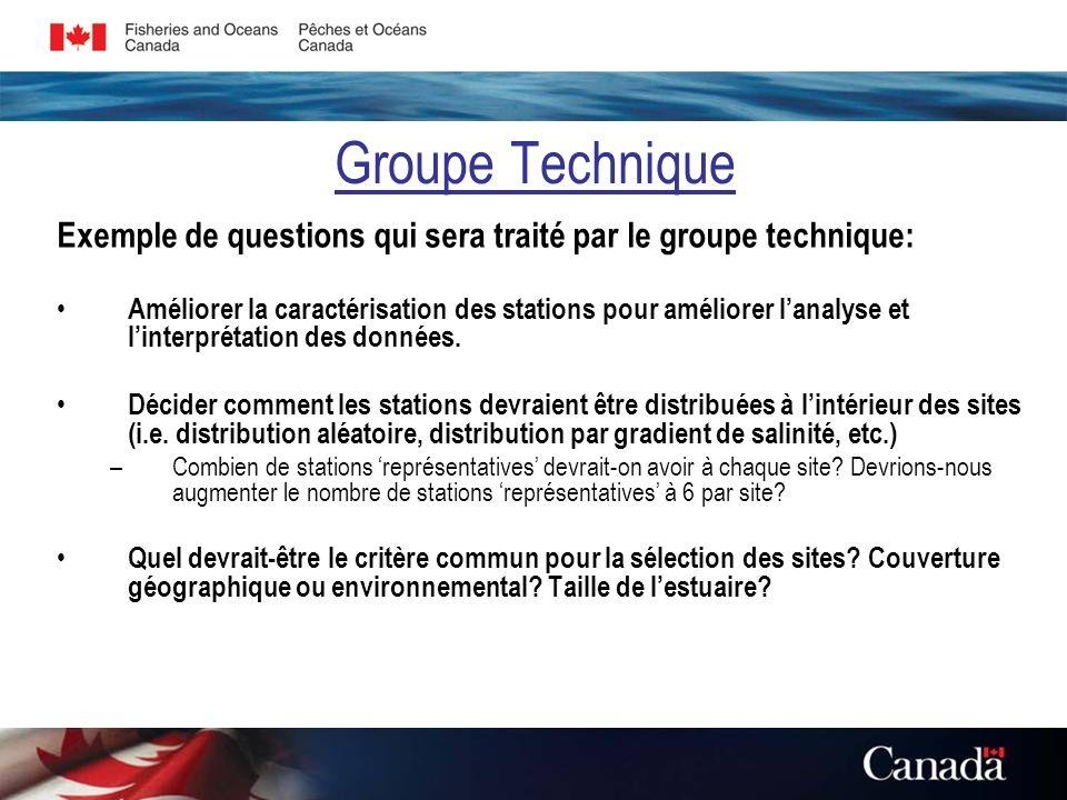 Groupe Technique Exemple de questions qui sera traité par le groupe technique: Améliorer la caractérisation des stations pour améliorer lanalyse et linterprétation des données.