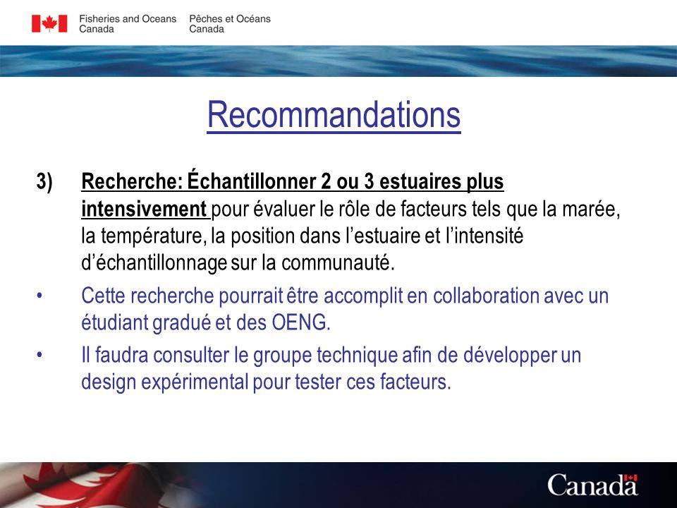 Recommandations 3)Recherche: Échantillonner 2 ou 3 estuaires plus intensivement pour évaluer le rôle de facteurs tels que la marée, la température, la position dans lestuaire et lintensité déchantillonnage sur la communauté.