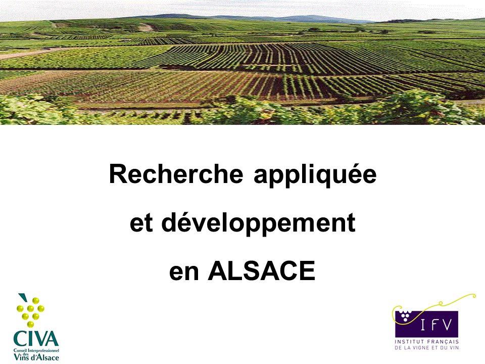 Recherche appliquée et développement en ALSACE