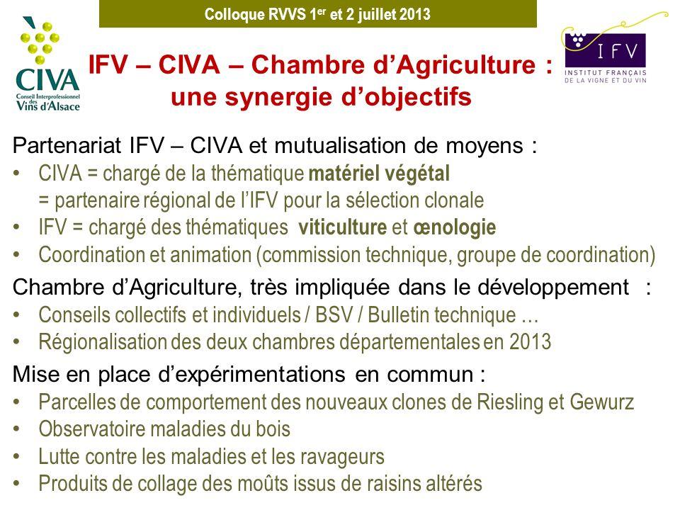 Colloque RVVS 1 er et 2 juillet 2013 IFV – CIVA – Chambre dAgriculture : une synergie de moyens Deux sites géographiques 3 permanents / 1 CDD 2 permanents 4 permanents Une plate-forme de vinification commune INRA – IFV – CIVA Un laboratoire dœnologie pour les analyses usuelles en cours de vinification Biopôle de ColmarObernai 4 permanents Un laboratoire dœnologie accrédité COFRAC
