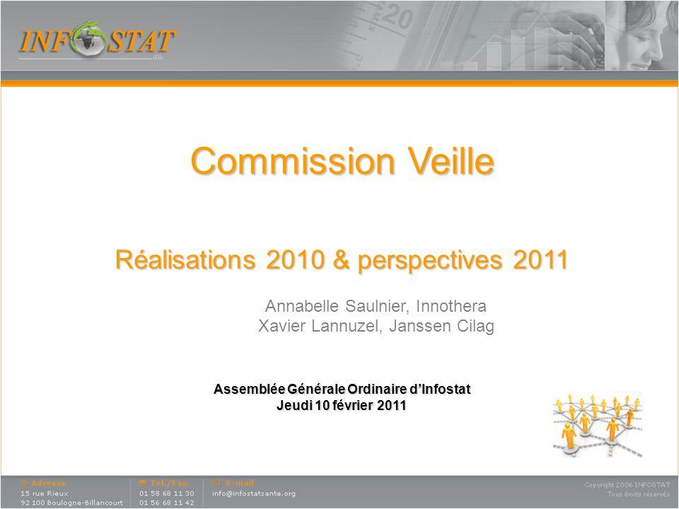 Commission Veille Réalisations 2010 & perspectives 2011 Annabelle Saulnier, Innothera Xavier Lannuzel, Janssen Cilag Assemblée Générale Ordinaire dInf