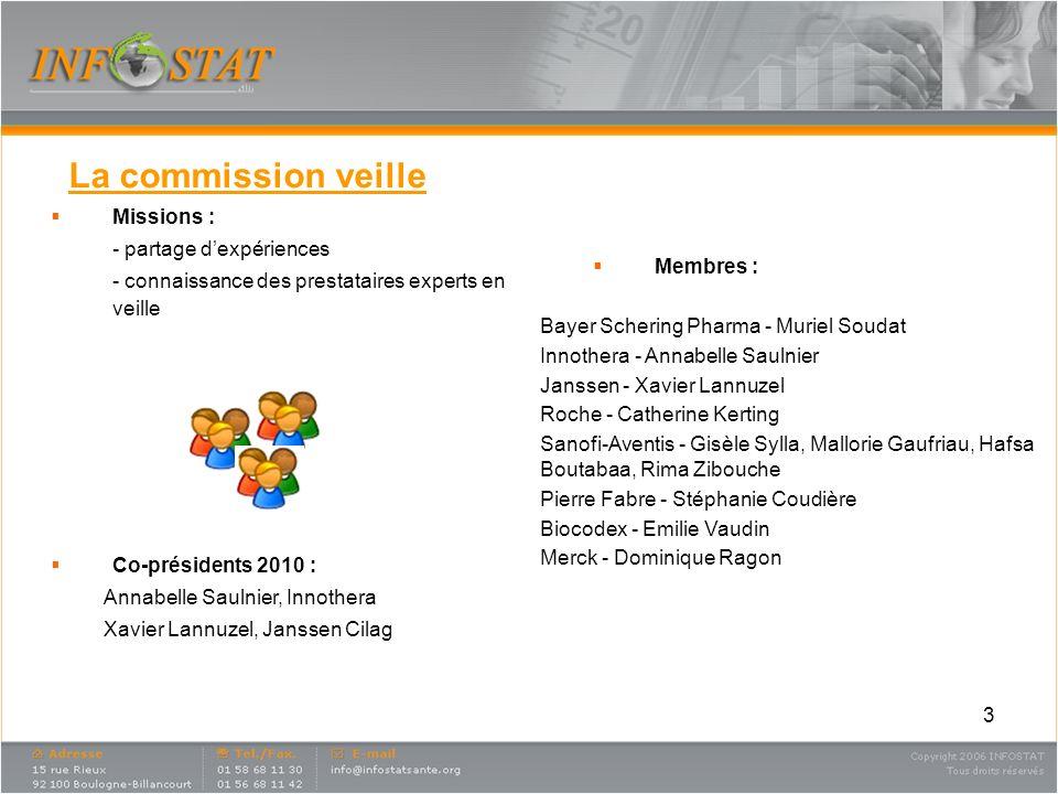 La commission veille Missions : - partage dexpériences - connaissance des prestataires experts en veille Co-présidents 2010 : Annabelle Saulnier, Inno