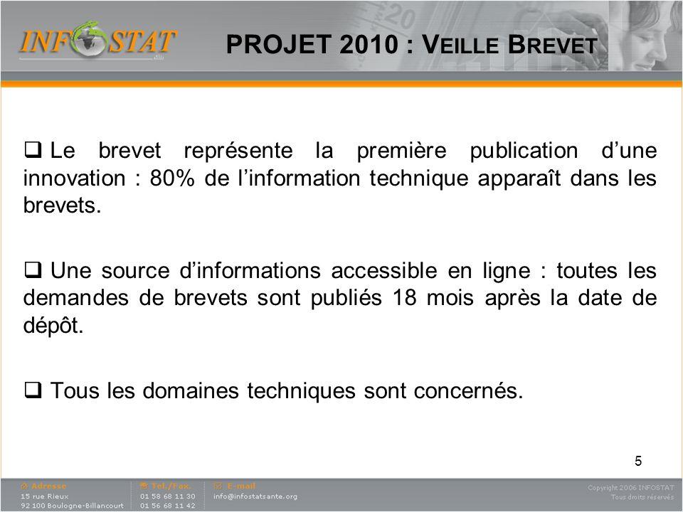 PROJET 2010 : V EILLE B REVET 5 Le brevet représente la première publication dune innovation : 80% de linformation technique apparaît dans les brevets