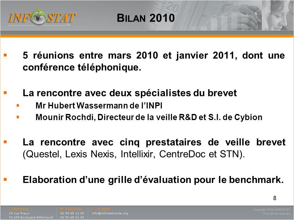 B ILAN 2010 5 réunions entre mars 2010 et janvier 2011, dont une conférence téléphonique. La rencontre avec deux spécialistes du brevet Mr Hubert Wass