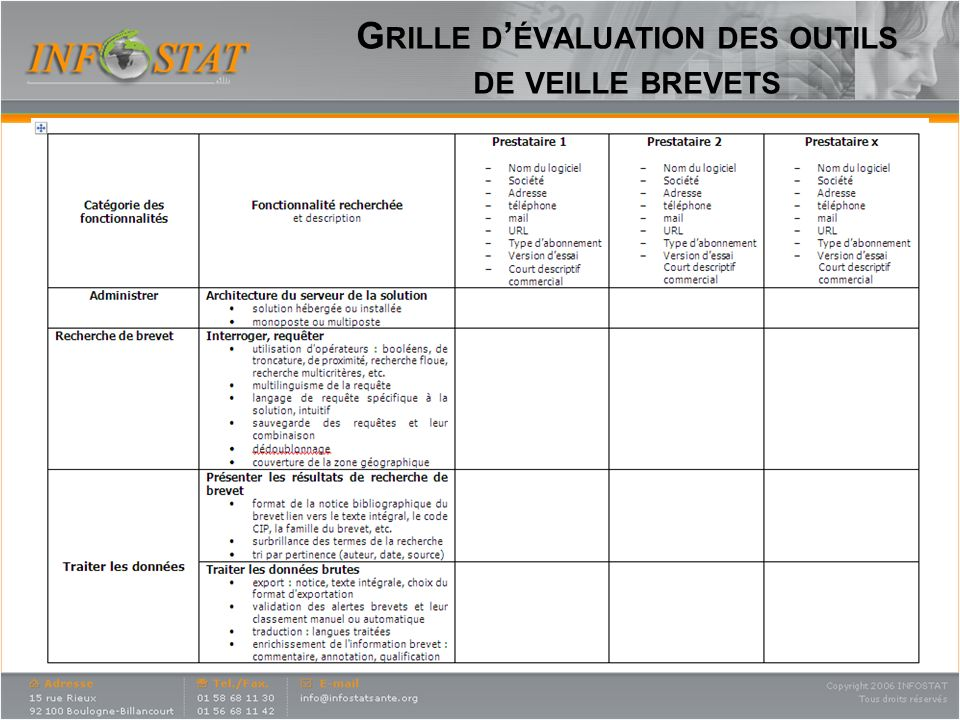 G RILLE D ÉVALUATION DES OUTILS DE VEILLE BREVETS 9