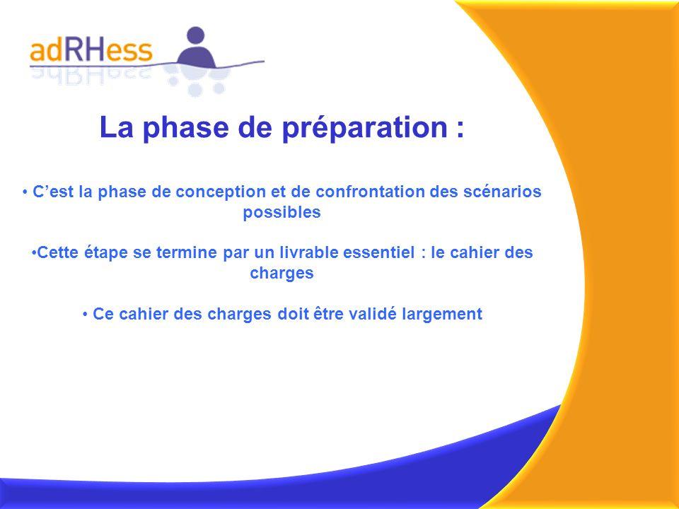 La phase de préparation : Cest la phase de conception et de confrontation des scénarios possibles Cette étape se termine par un livrable essentiel : l