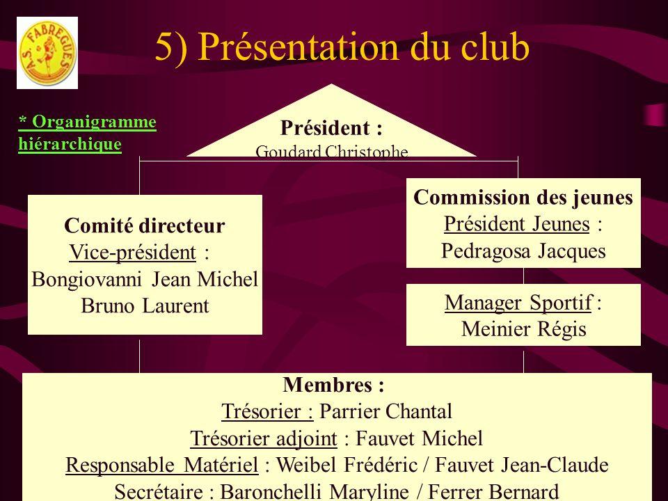 5) Présentation du club Président : Goudard Christophe Comité directeur Vice-président : Bongiovanni Jean Michel Bruno Laurent Commission des jeunes P