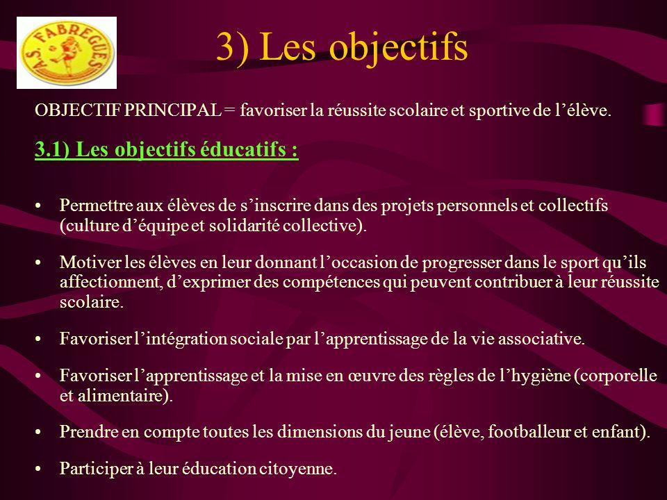 3) Les objectifs OBJECTIF PRINCIPAL = favoriser la réussite scolaire et sportive de lélève. 3.1) Les objectifs éducatifs : Permettre aux élèves de sin