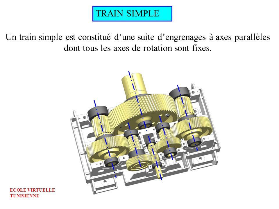 TRAIN SIMPLE *Raison dun train simple: Cest le rapport de vitesse affecté du signe + ou -.