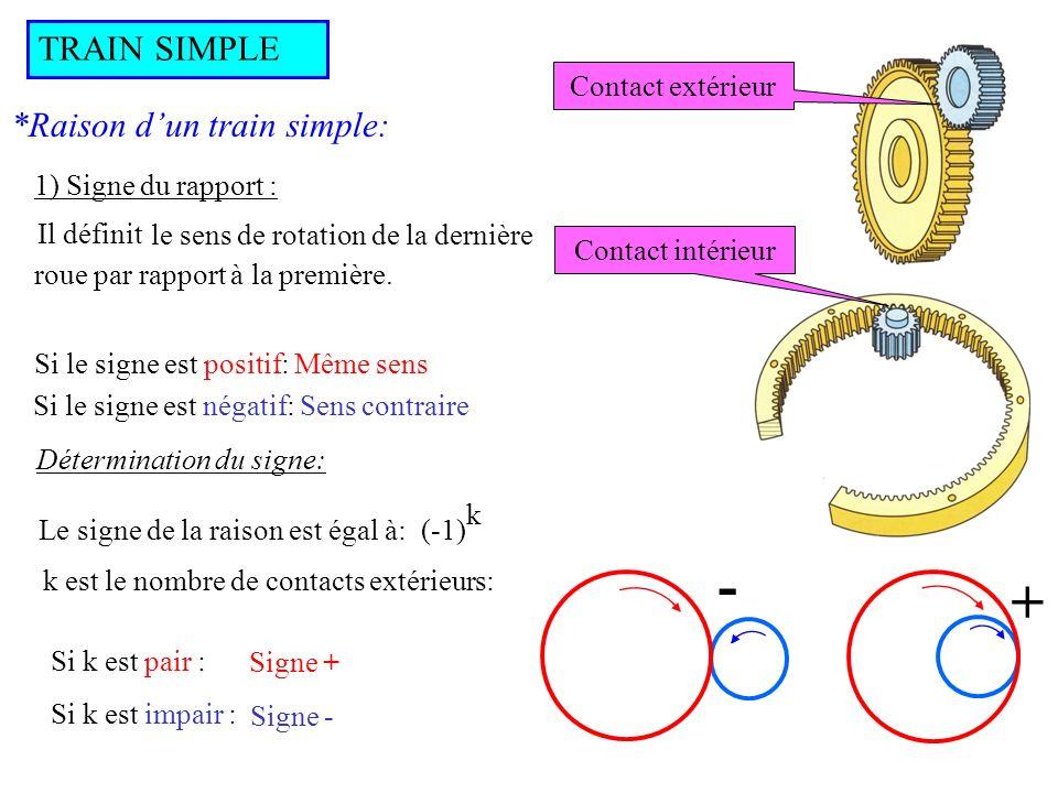 TRAIN SIMPLE *Raison dun train simple: La raison est donc égale à : r = (- 1) k Produit des Z menantes Produit des Z menées
